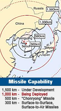 "South Korea's ""Main Enemy"""